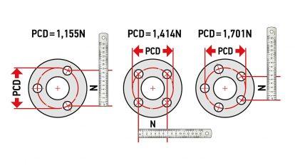 Kaip išmatuoti ratlankių tarpus tarp skylių