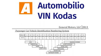Automobilio VIN kodas